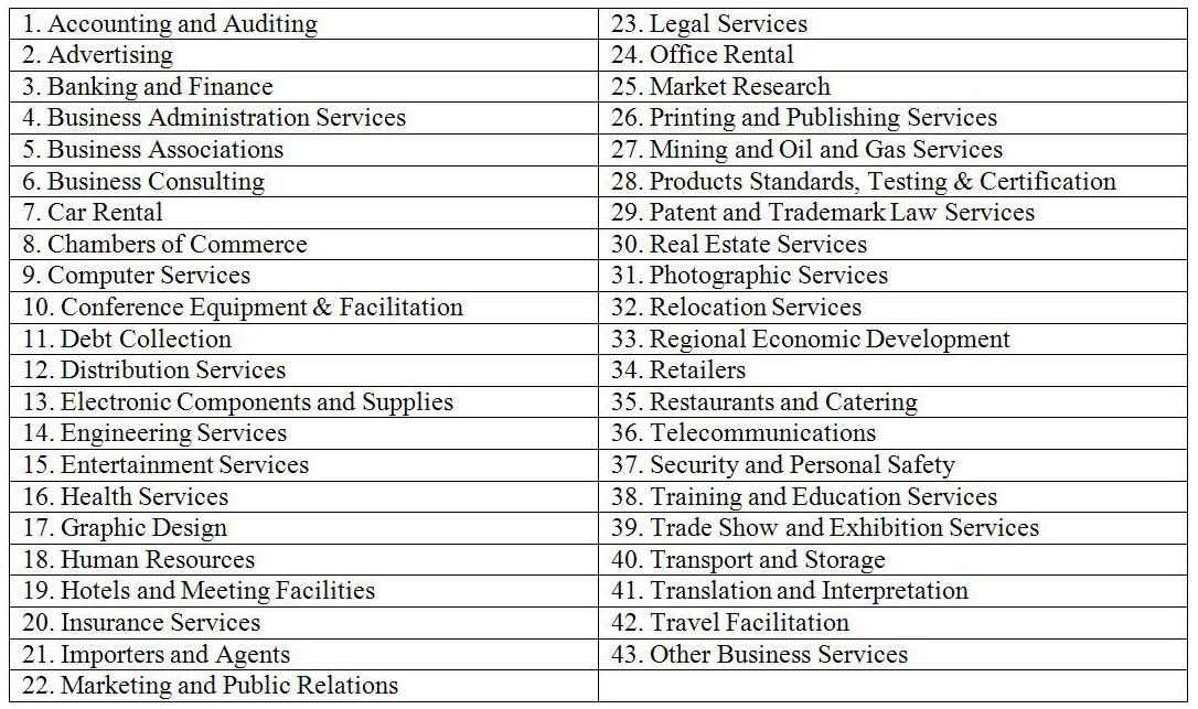 Buyusa gov - Business Service Providers